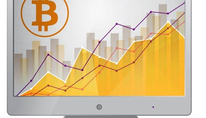 Best Crypto Exchanges and Bitcoin Trading Website 2021