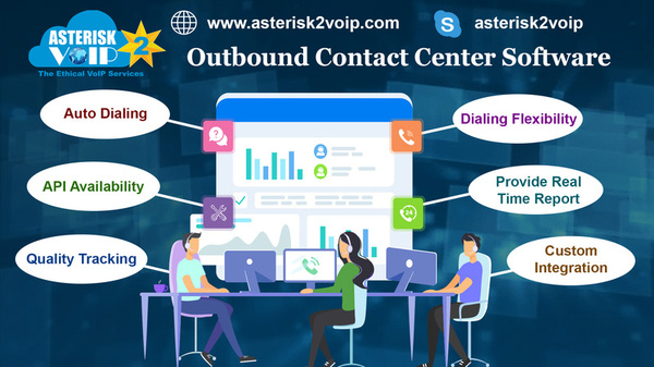Outbound Contact Center Software Provided by Asterisk2voip Technologies