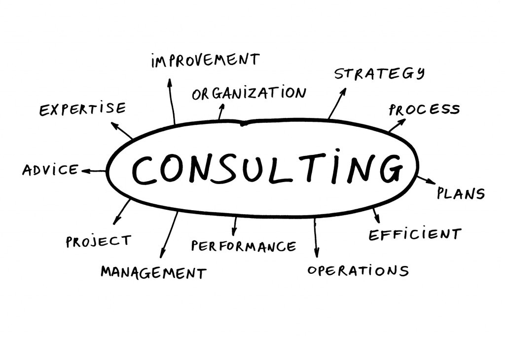 Are you looking for Best Business Consultancy Firm? Contact Us