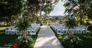 Best Venues for Perfect Setting