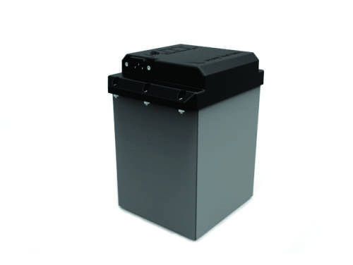 Electric Vehicle Battery Manufacturers