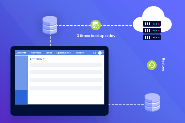 SuiteCRM Backup and Restore :Back up data for disaster recovery
