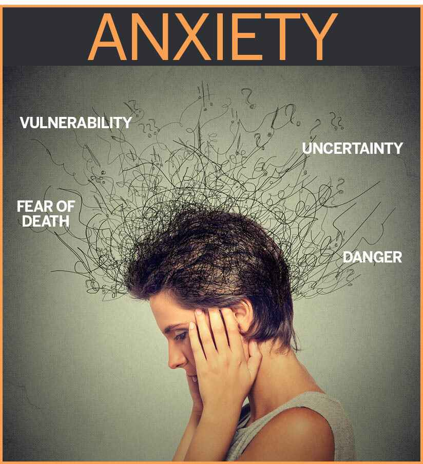 What is GAD (Generalized Anxiety Disorder )