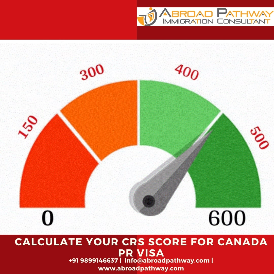 CRS Calculator 2021: Calculate Your CRS Score For Canada PR Visa