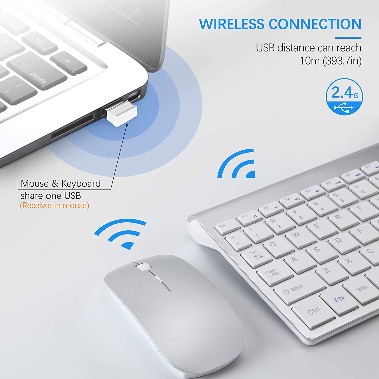 TopMate 2.4G wireless Ultra Slim Keyboard and Mouse combo