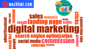 what is digital marketing strategy and types of digital marketing