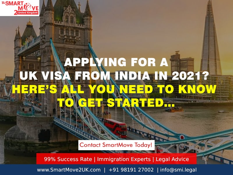 2021 Guide to Apply for a UK Visa from India
