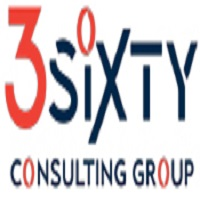 Fractional CFO COO Consulting Services