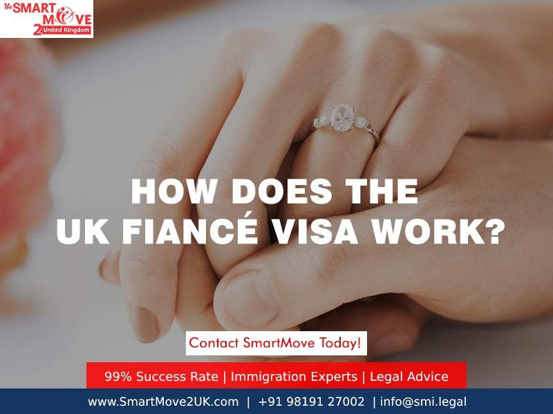 Get to Know all about UK Fiance Visa